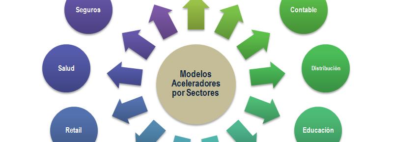 Modelos Aceleradores