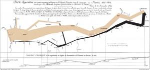 Grafico_Historia Imperios_2